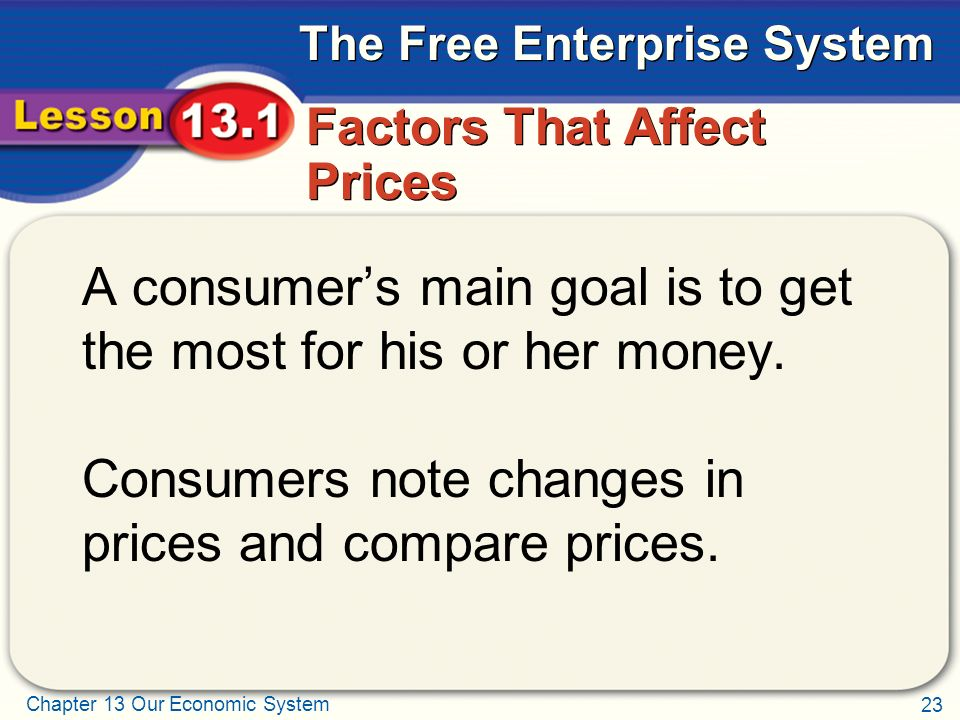 Factors That Affect Prices