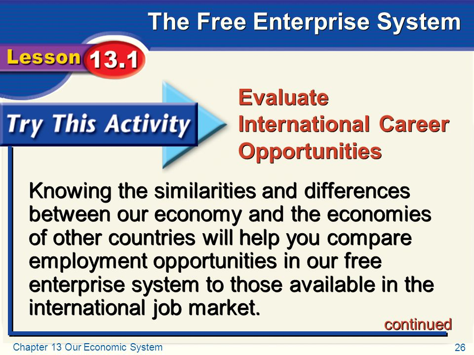 Evaluate International Career Opportunities