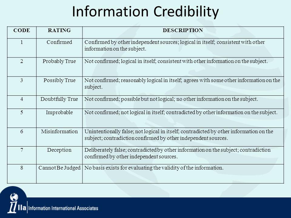 Information Credibility