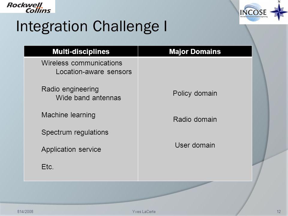 Integration Challenge I