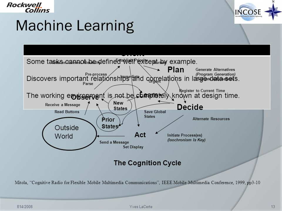 Machine Learning Orient Plan Decide