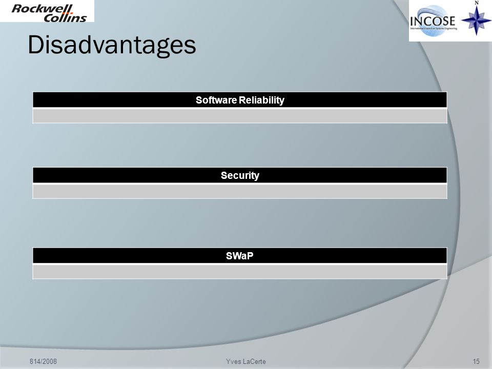 Disadvantages Software Reliability Security SWaP The radio learns.