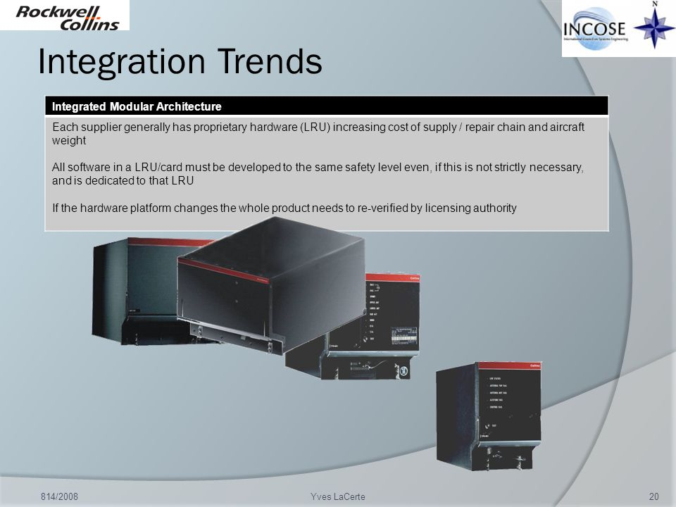 Integration Trends Integrated Modular Architecture