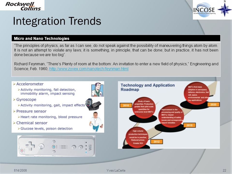 Integration Trends Micro and Nano Technologies