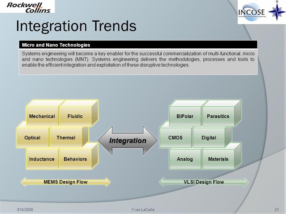 Integration Trends Integration Micro and Nano Technologies