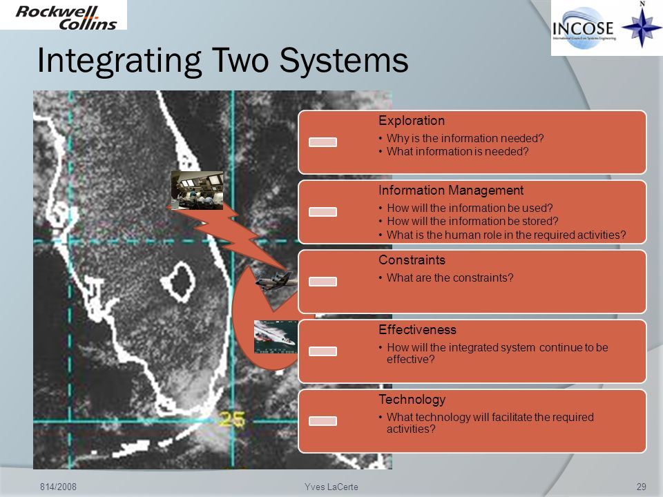 Integrating Two Systems