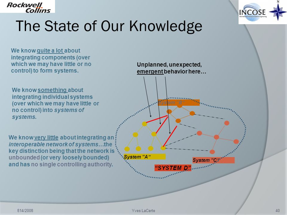 The State of Our Knowledge