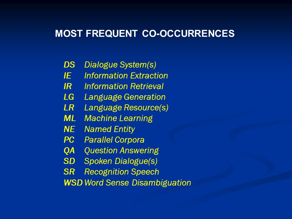 MOST FREQUENT CO-OCCURRENCES