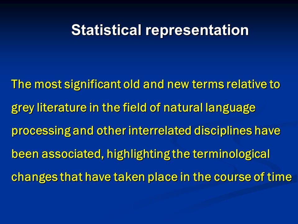 Statistical representation