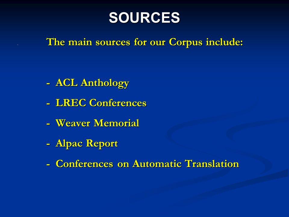 SOURCES - ACL Anthology - LREC Conferences - Weaver Memorial