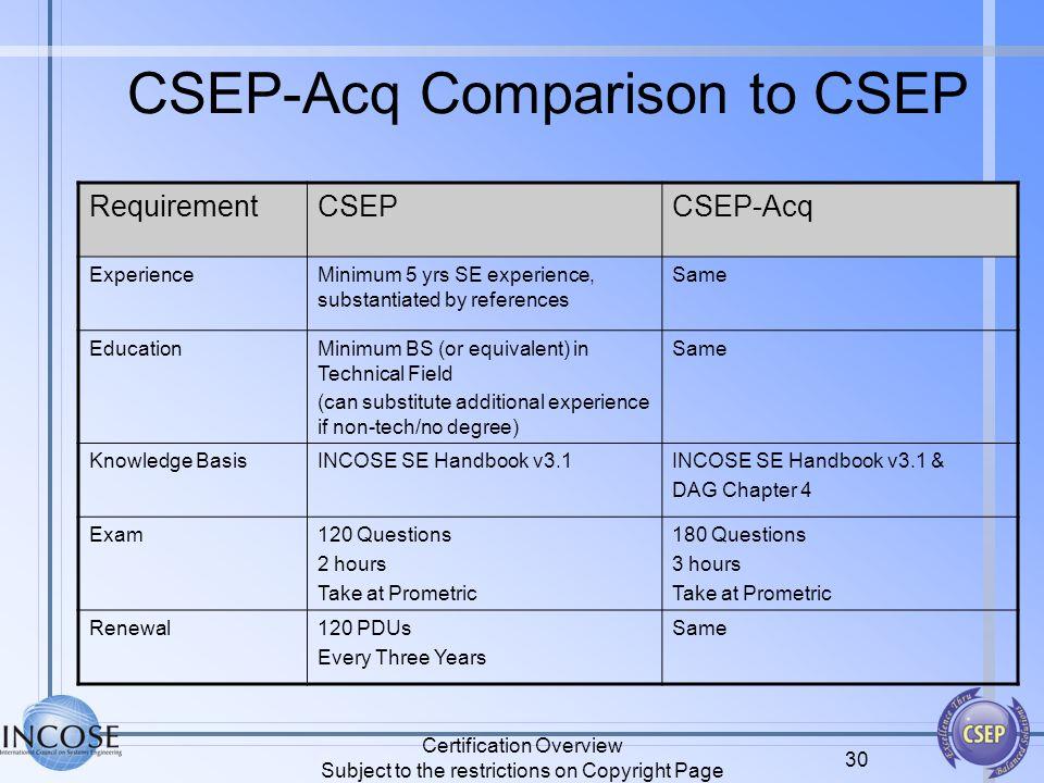CSEP-Acq Comparison to CSEP