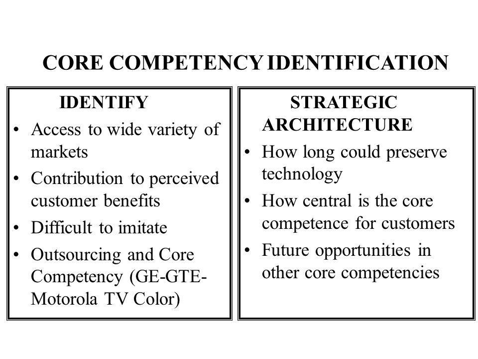 sony core competencies Core competencies, and activity analysis  ibm, at&t, sony • 3m • canon functional area capability example source : hamel and prahalad.