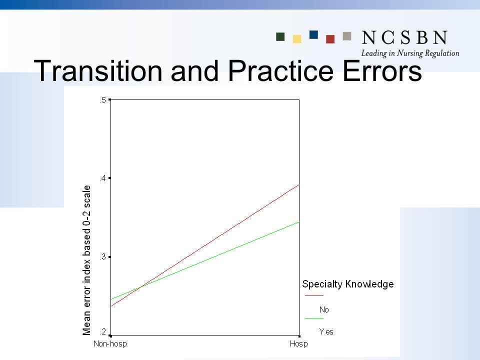Transition and Practice Errors