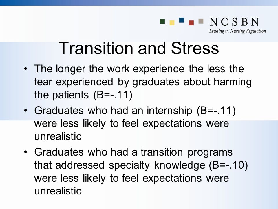 Transition and Stress The longer the work experience the less the fear experienced by graduates about harming the patients (B=-.11)