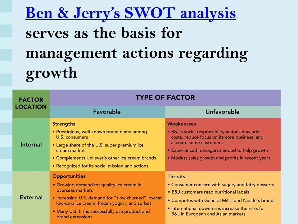 ben jerry s analysis Ben & jerry is studied with its swot, segmentation, targeting, positioning and competition tagline and usp are also covered.