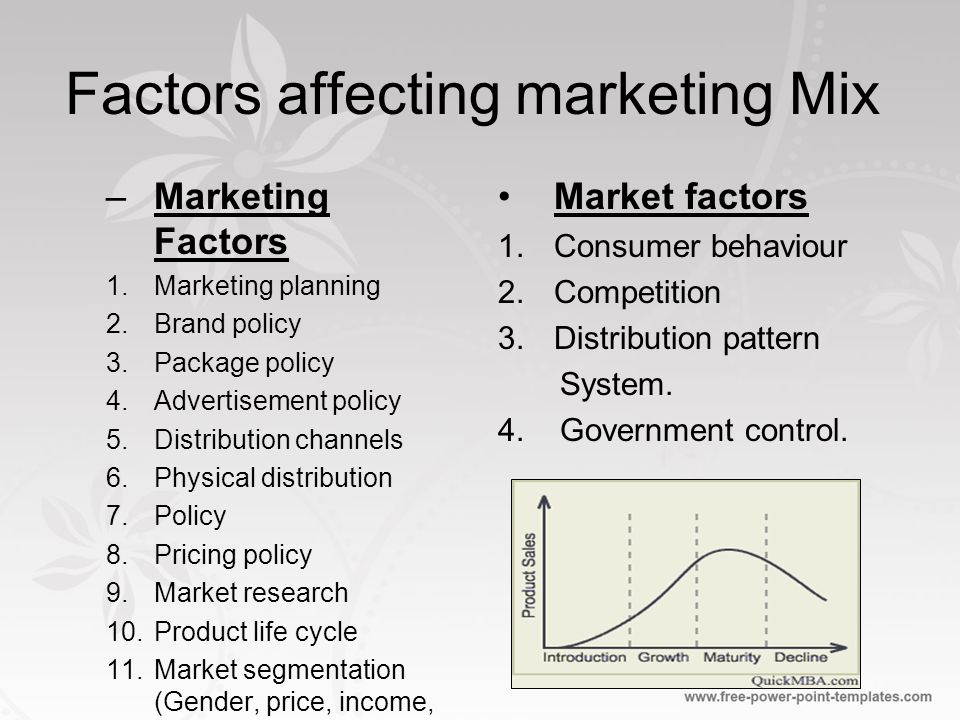 the five factors or forces affecting competition marketing essay Successful marketers are those who can steer their organisations through the   porter1 (1980) and (1985) looked at the forces influencing competition in an   table 61 factors affecting international competitiveness for products/ commodities1  described in chapter five, is an essential prerequisite to  designing a strategy.