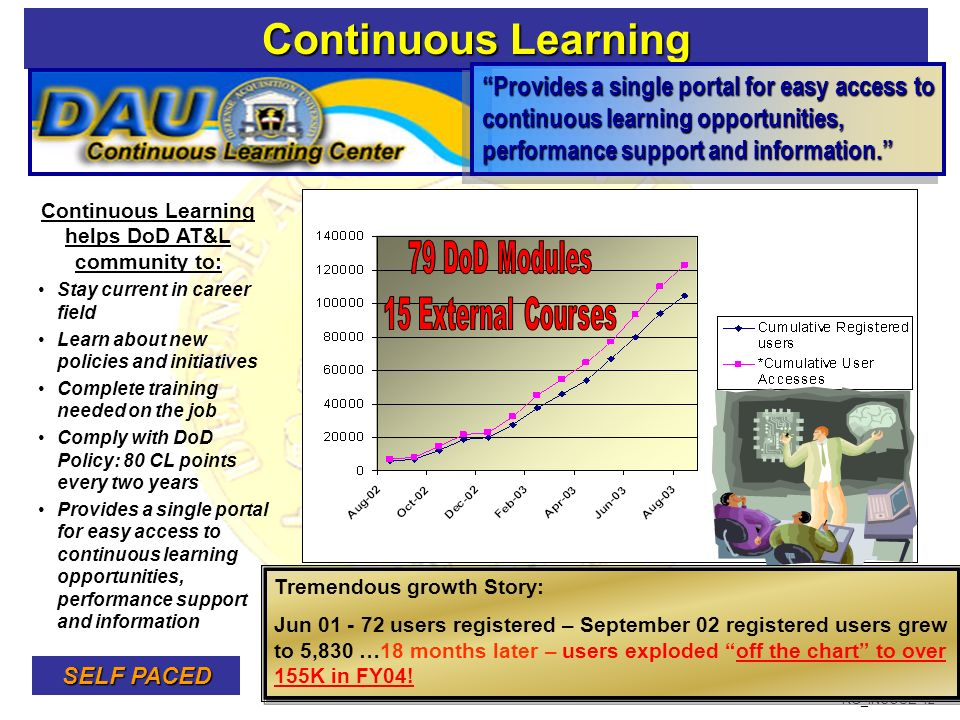 Continuous Learning helps DoD AT&L community to: