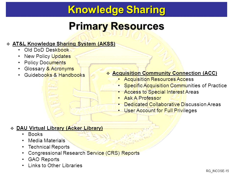 Knowledge Sharing Primary Resources
