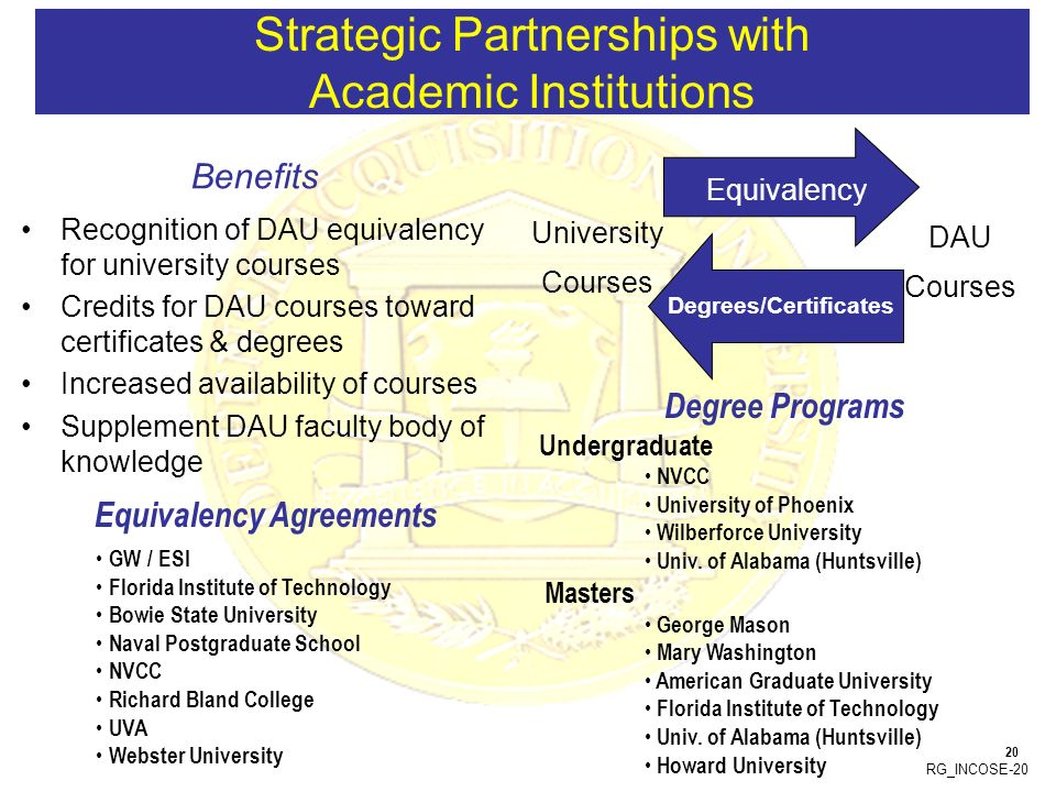 Strategic Partnerships with Academic Institutions