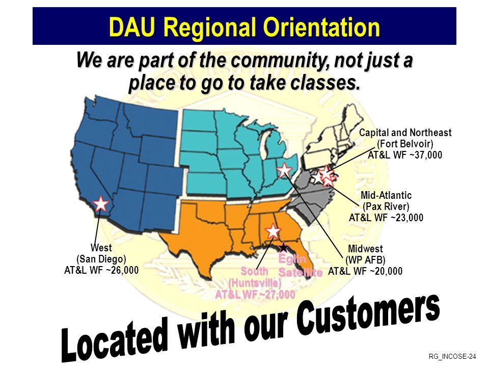 DAU Regional Orientation
