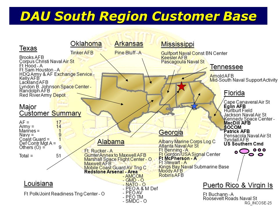 DAU South Region Customer Base