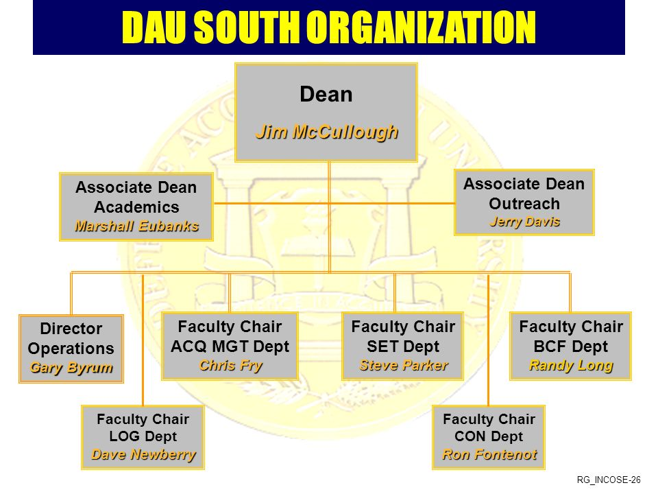 DAU SOUTH ORGANIZATION