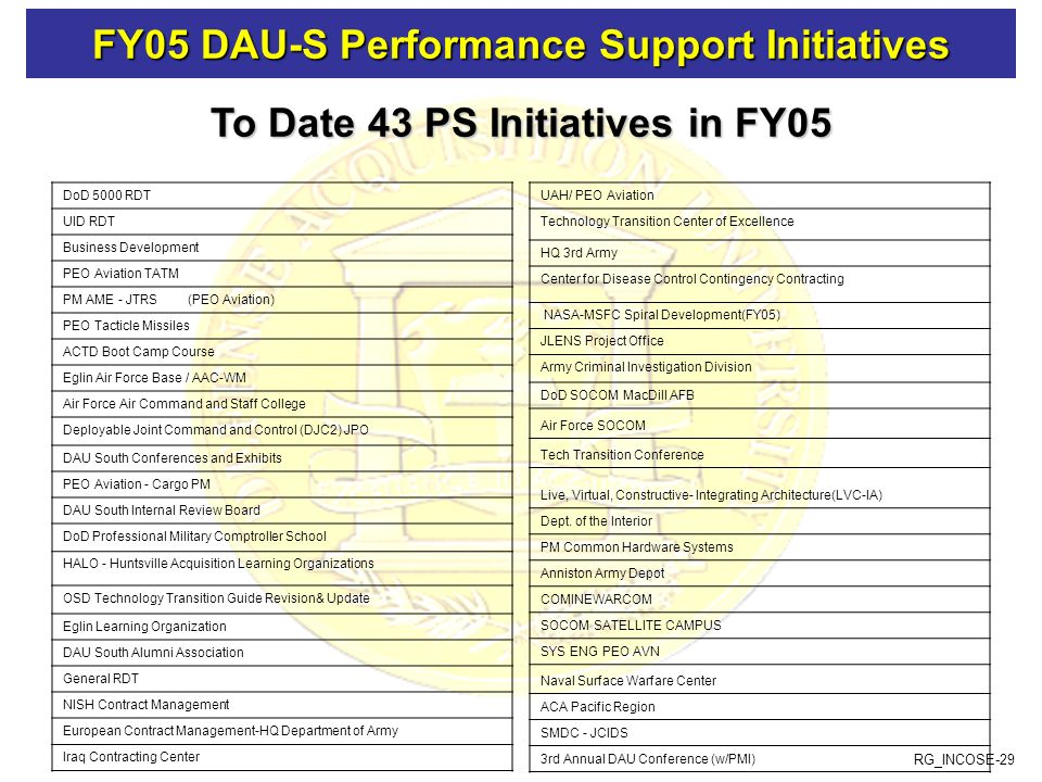 FY05 DAU-S Performance Support Initiatives