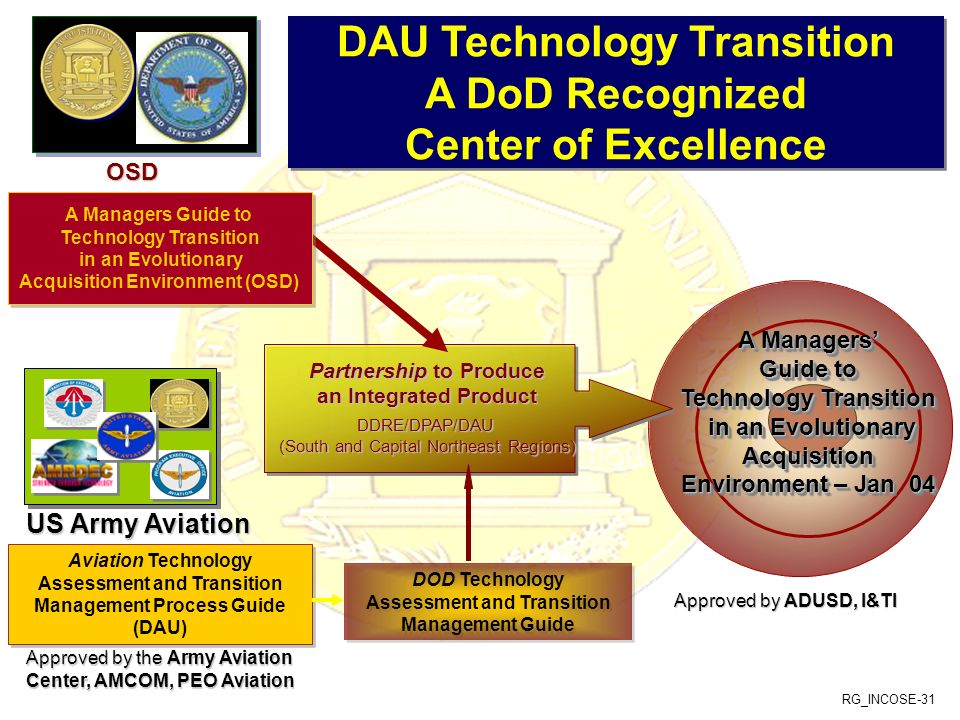 DAU Technology Transition A DoD Recognized Center of Excellence