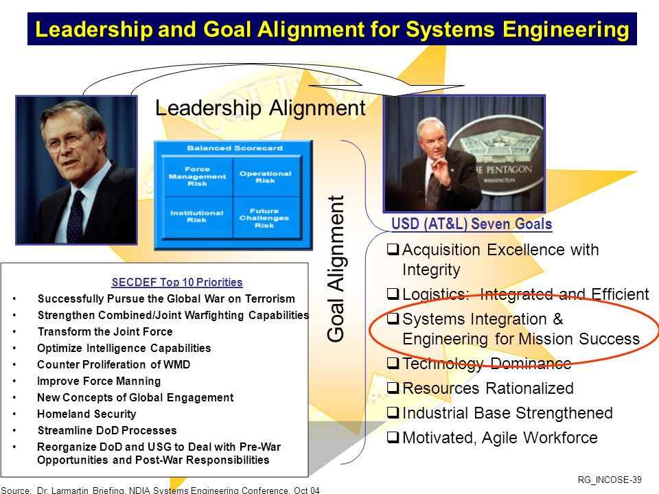 Leadership and Goal Alignment for Systems Engineering