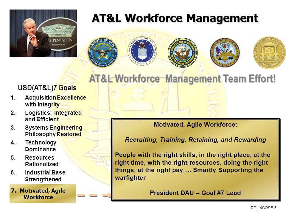 AT&L Workforce Management