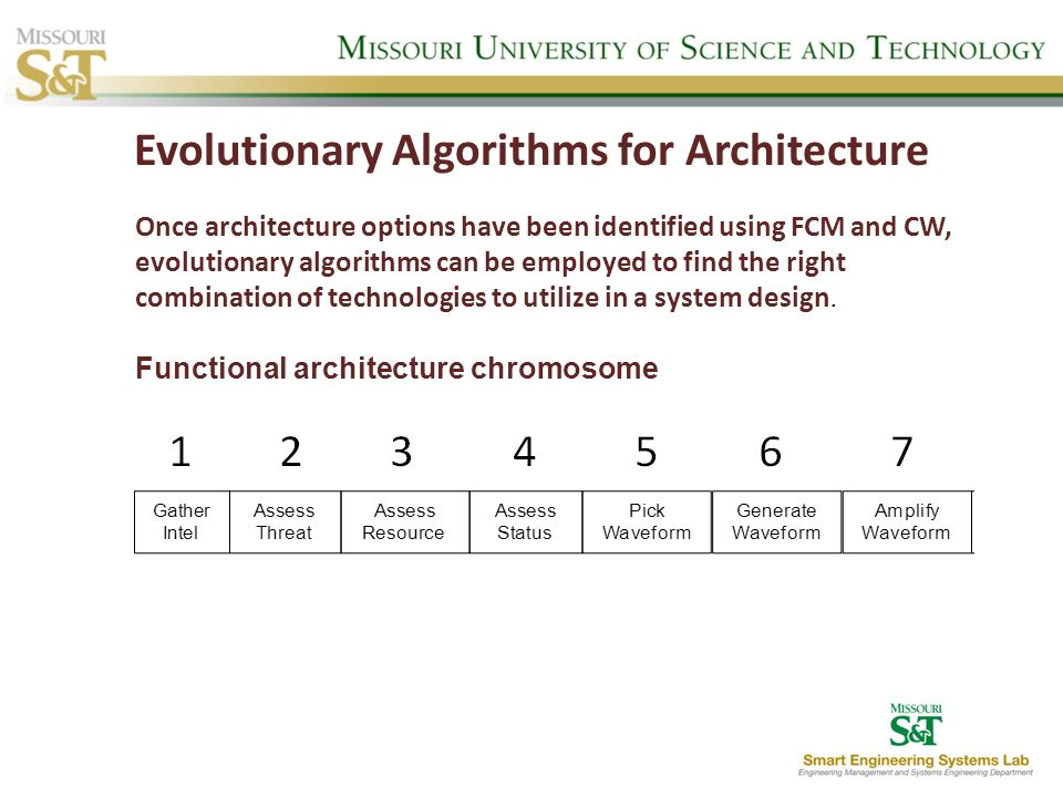 Evolutionary Algorithms for Architecture