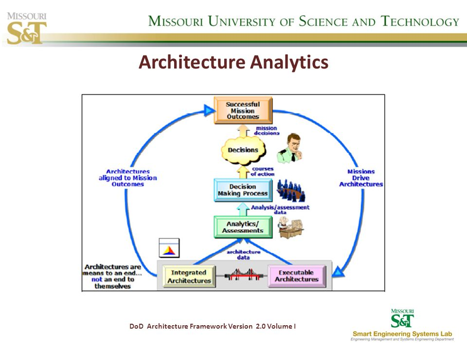Architecture Analytics