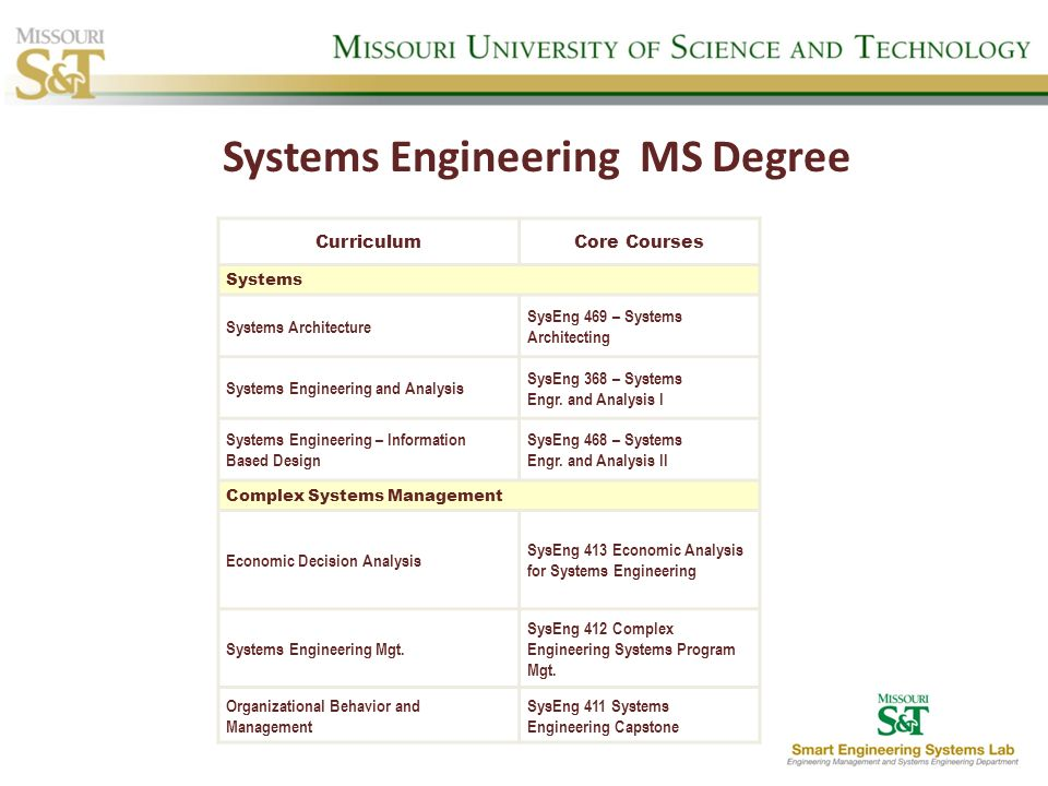 Systems Engineering MS Degree