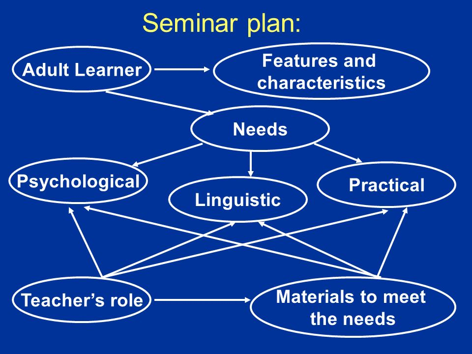 Seminar plan: Features and Adult Learner characteristics Needs