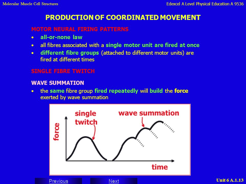 Structure for Producing an Movement