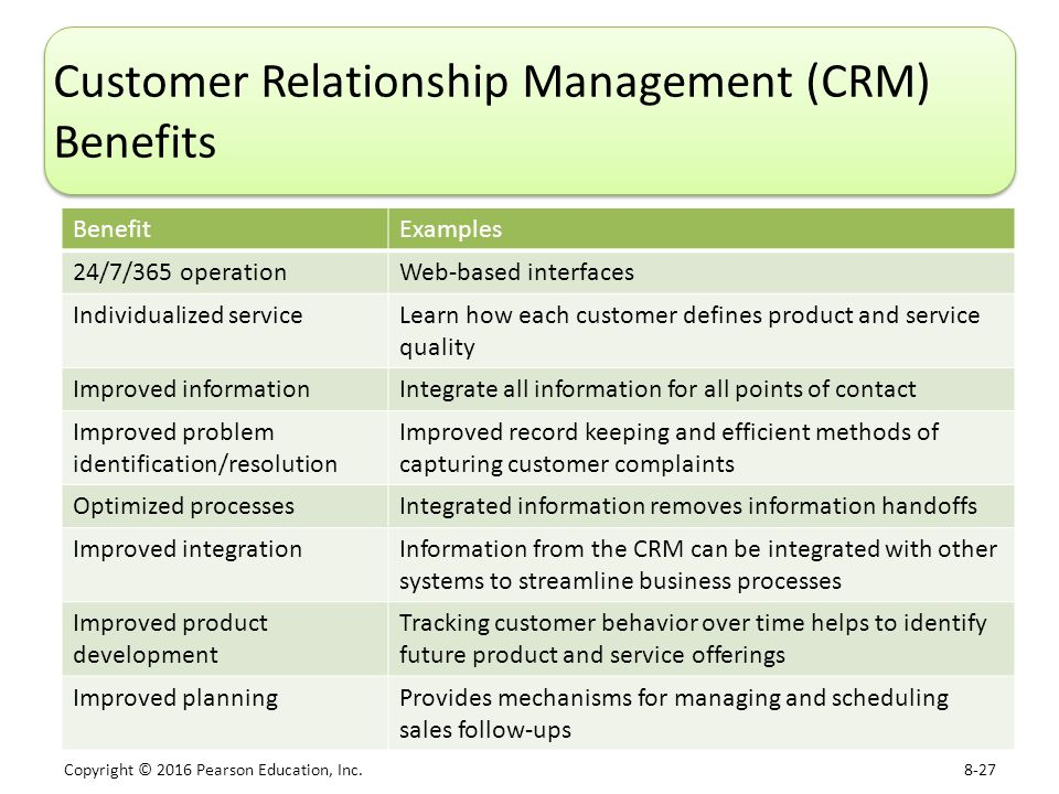 Customer Relationship Management Techniques
