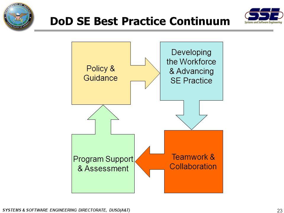 DoD SE Best Practice Continuum