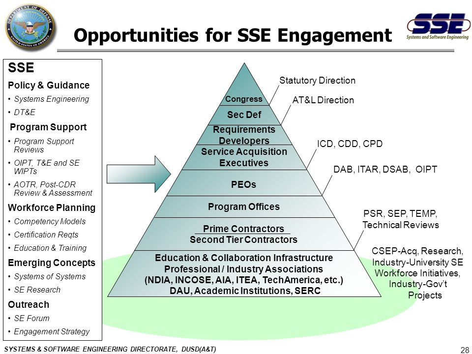 Opportunities for SSE Engagement