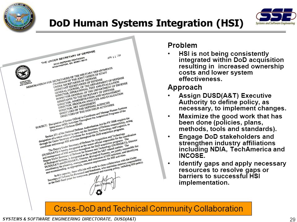DoD Human Systems Integration (HSI)