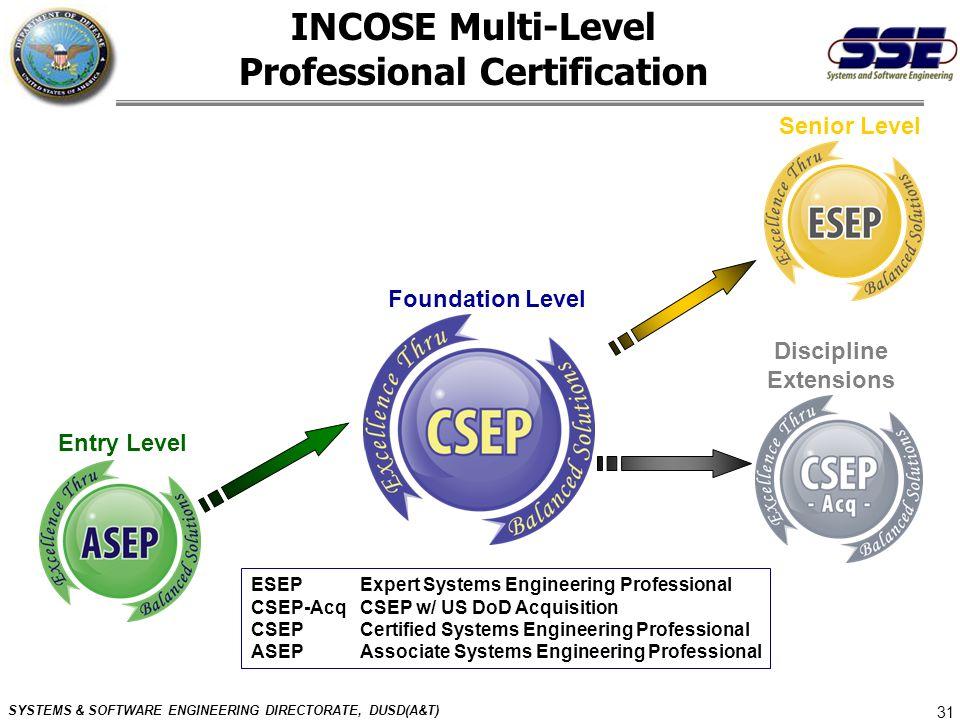 INCOSE Multi-Level Professional Certification
