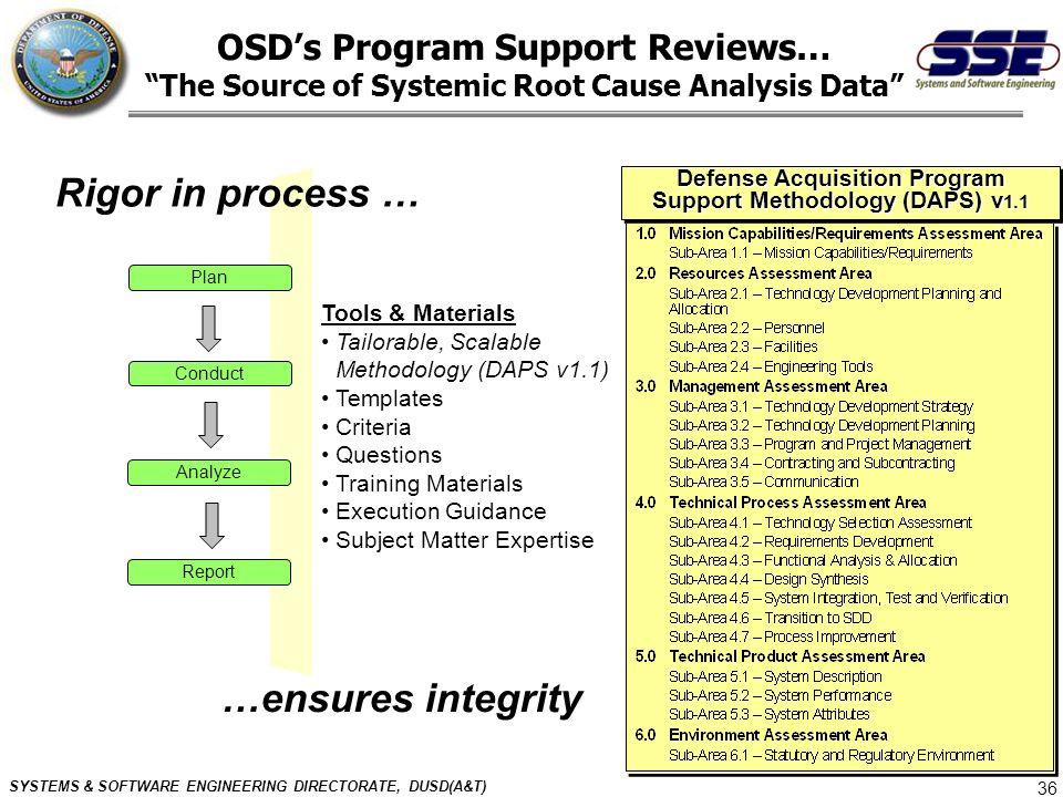Defense Acquisition Program Support Methodology (DAPS) v1.1