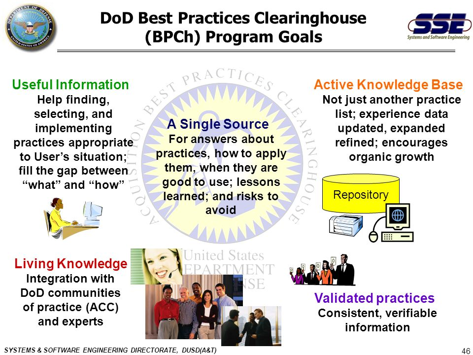 DoD Best Practices Clearinghouse (BPCh) Program Goals
