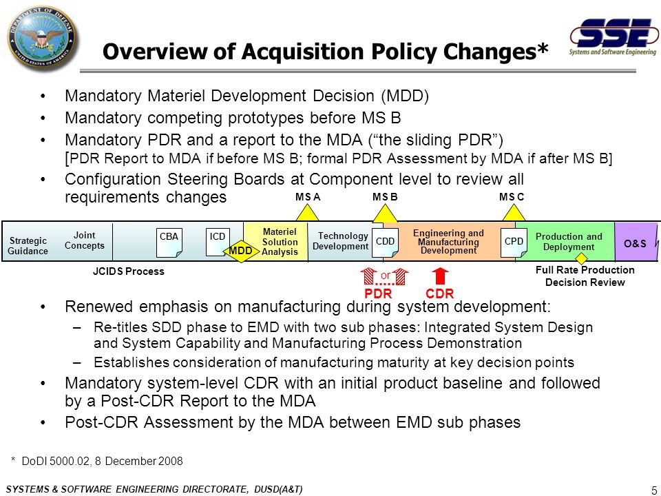 Overview of Acquisition Policy Changes*