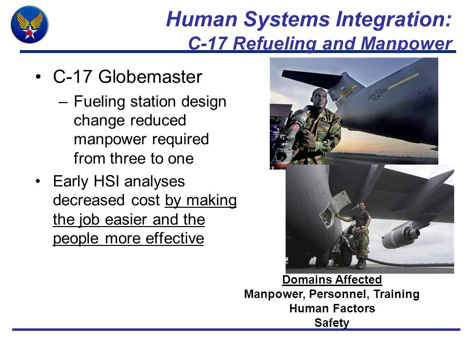 Human Systems Integration: C-17 Refueling and Manpower