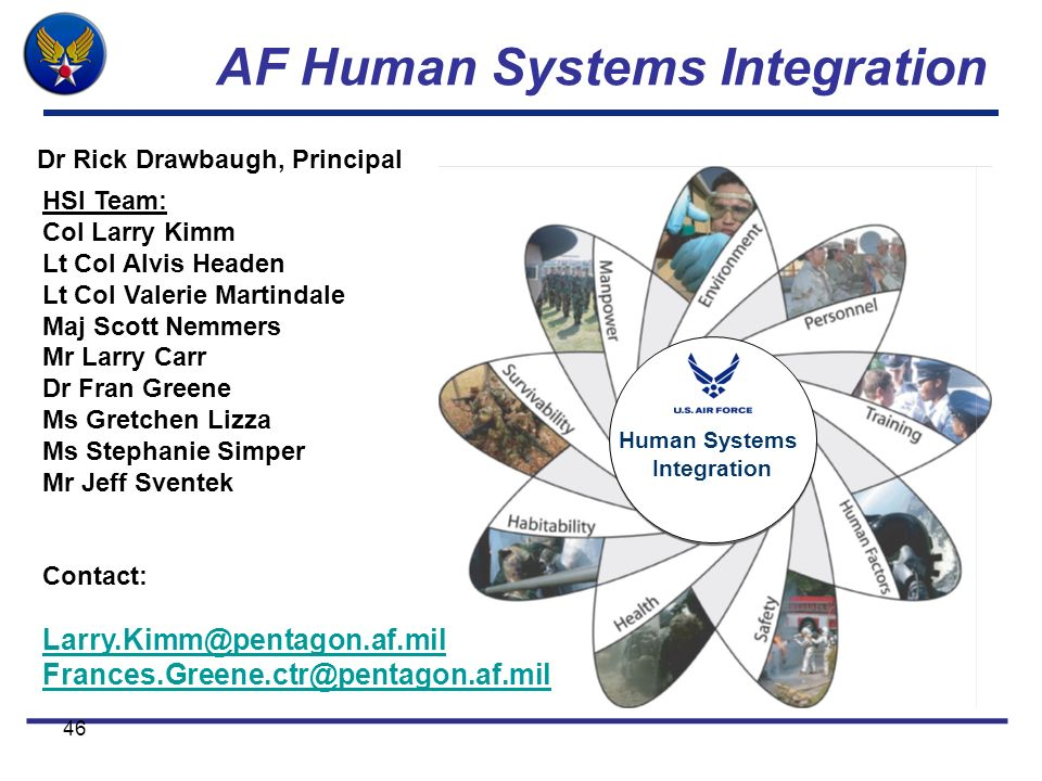 AF Human Systems Integration