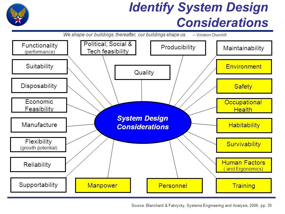 Identify System Design Considerations