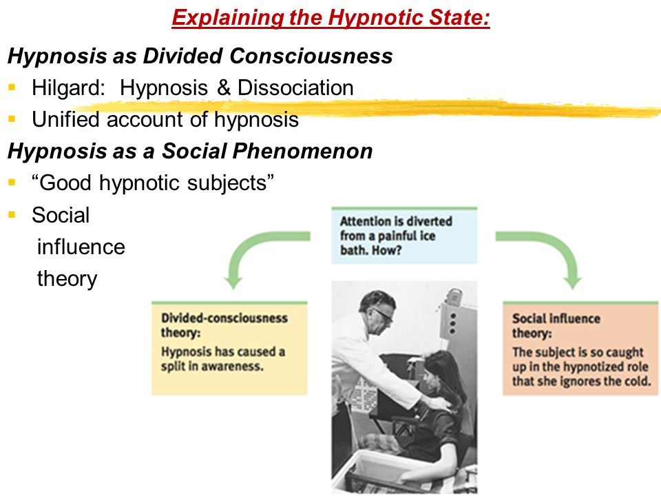 hypnosis behavioral theory Cognitive hypnotherapy combines cognitive behavioural therapy and hypnosis with theories based on modern neuroscience we all go into natural hypnotic trances every day without even knowing it.