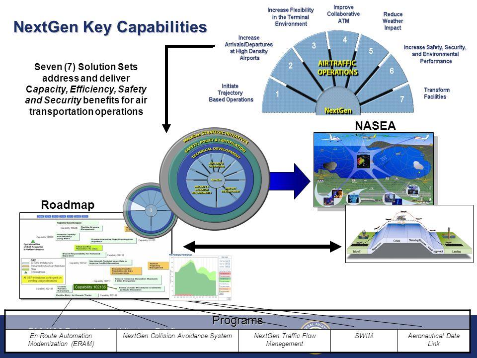 NextGen Key Capabilities
