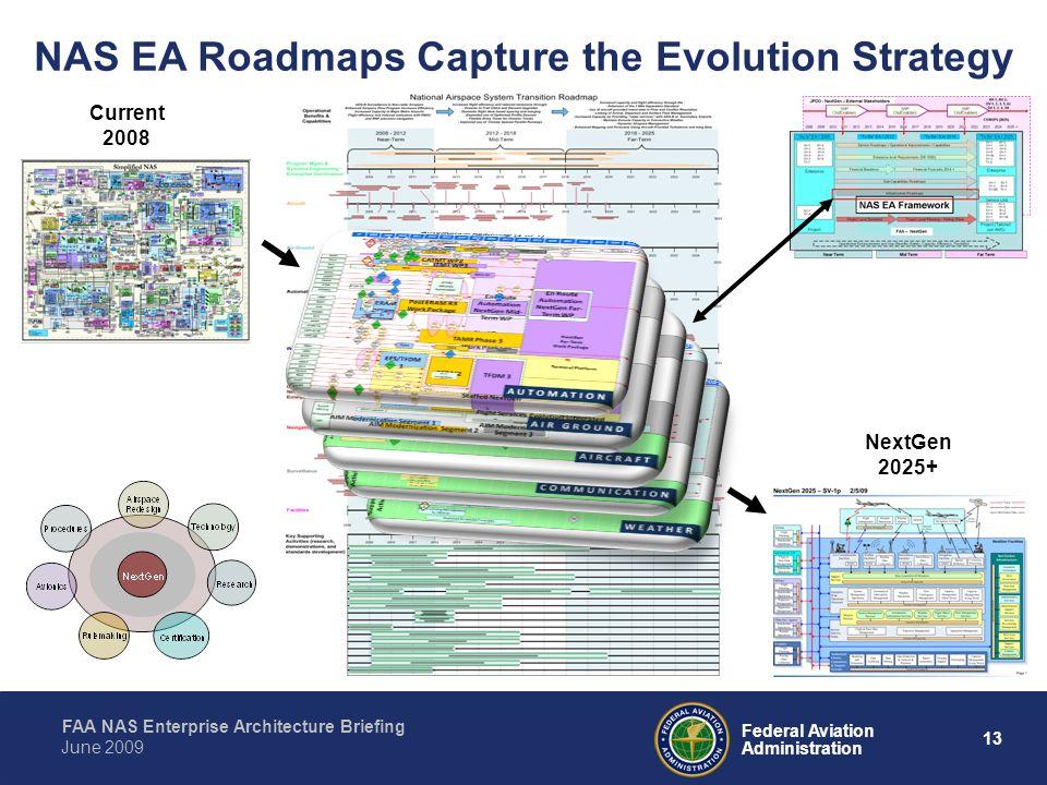 NAS EA Roadmaps Capture the Evolution Strategy