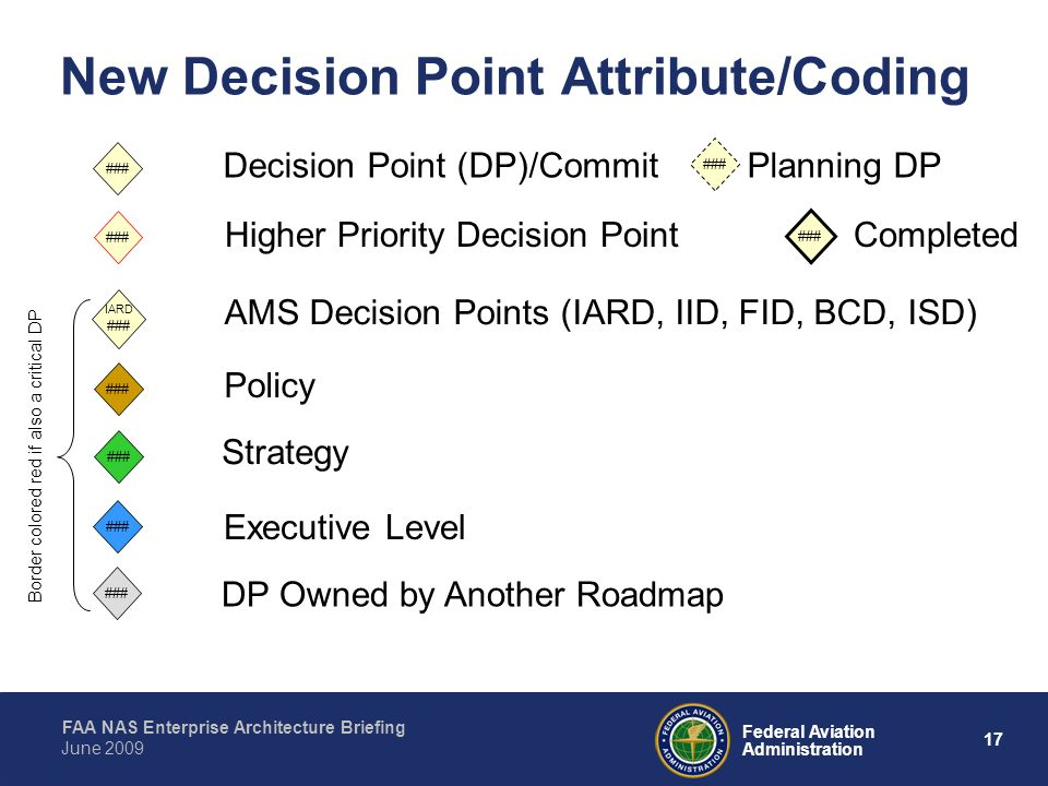 New Decision Point Attribute/Coding